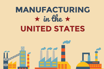 manufacturing industry infographic
