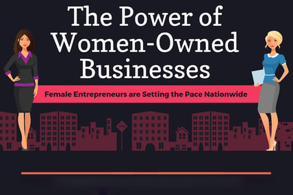 women in business infographic from balboa capital