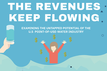 water industry infographic preview