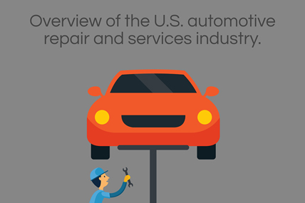 auto repair industry infographic preview