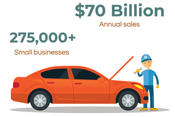automotive repair industry infographic