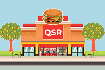 qsr franchise industry infographic