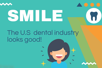 dental industry infographic preview
