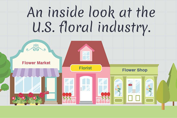 floral industry infographic