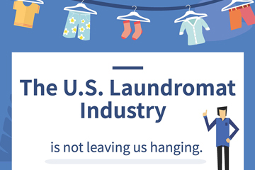 laundromat industry infographic