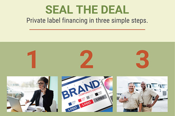 private label financing infographic preview